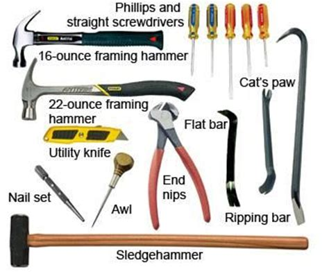 basic carpentry hand tools list hand tools carpentry