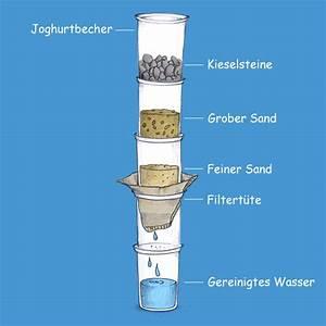 Wasserfilter Selber Bauen : mini kl ranlage selber bauen wasserwelten magazin ~ Frokenaadalensverden.com Haus und Dekorationen