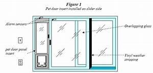 Hale pet door installation instructions for Dog door window insert