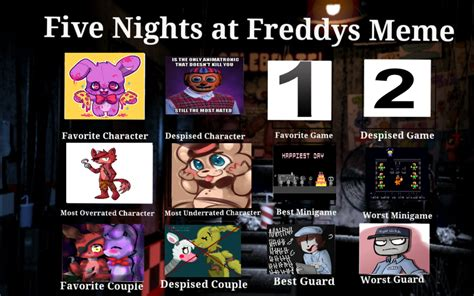 Five Nights At Freddy S Memes - five nights at freddy s meme by derpydash2005 on deviantart