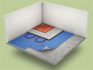 Isolant Sous Chape : isolations acoustiques de sol tous les fournisseurs ~ Melissatoandfro.com Idées de Décoration
