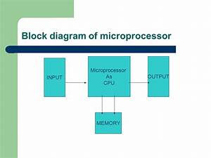 Fig  1  U2013 Basic Microprocessor Input  Output Block Diagram