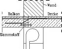 isokorb balkon anwendung der finite element methode in der praxis
