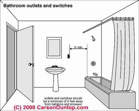 electrical outlet height clearances spacing