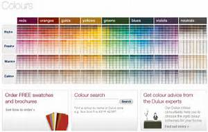 Paint color charts - Waterproofing Africa, We Reign When