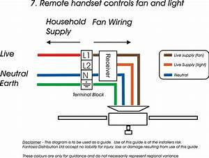 Ceiling Fan With Remote Wiring Diagram