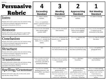 persuasive essay rubric  standards based grading