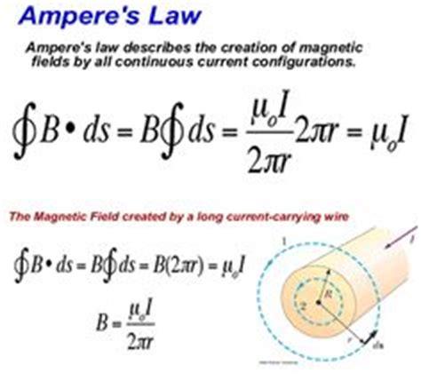 navier stokes equations  fluid dynamics