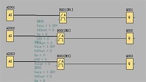 Plc Software  Programeren Met Functiebloken  De Meeste Plc