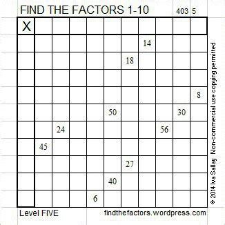 Find The Factors 4035 On Make A Gif