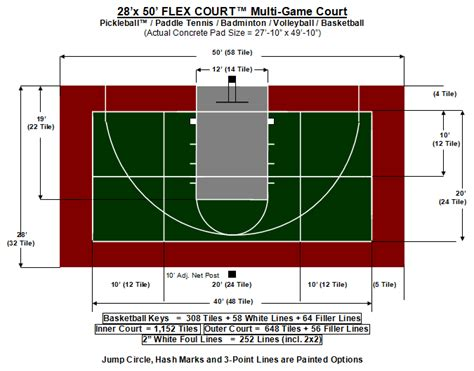 Half Court Basketball Dimensions For A Backyard by Ideal For Pickleball Paddle Tennis Badminton