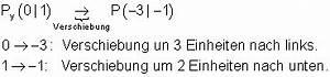 Scheitelpunktform A Berechnen : l sungen zu text und anwendungsaufgaben zu quadratischen ~ Themetempest.com Abrechnung