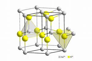 Is Gan Replacing Silicon  The Applications And Limitations