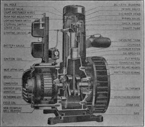 Electric Motor And Electric Generator by Electric Generating Plants