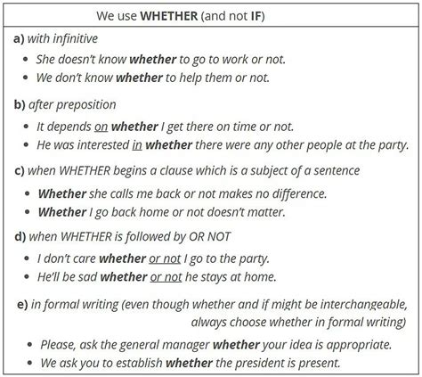 Using Whether In A Sentence  Materials For Learning English