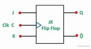What Is Jk Flip Flop  Circuit Diagram  U0026 Truth Table