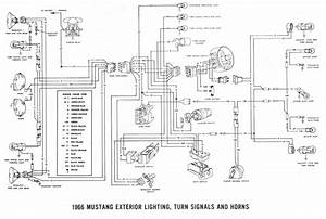 2001 Ford Mustang Fuse Panel Diagram