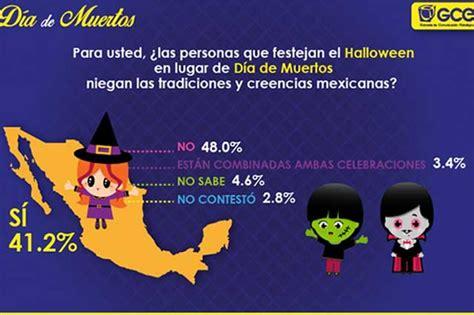 Halloween Se Celebra Más De Lo Que Se Dice En México E