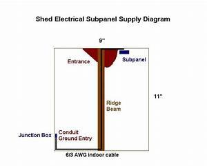Running Subpanel Supply Along Shed Ridge Beam - Electrical