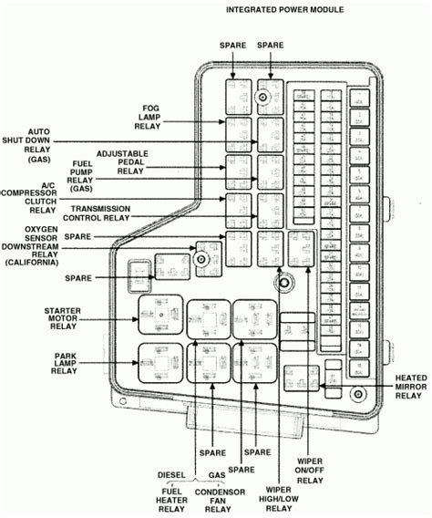 98 Dodge Ram 1500 Fuse Box Diagram by Fuse Box And Wiring Diagram