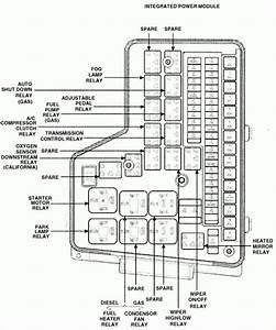 Fuse Box Diagram For 2005 Dodge Magnum Html