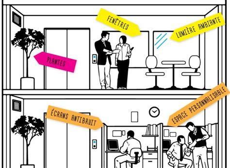 fessee au bureau bureau idéal voici les clés pour créer un environnement