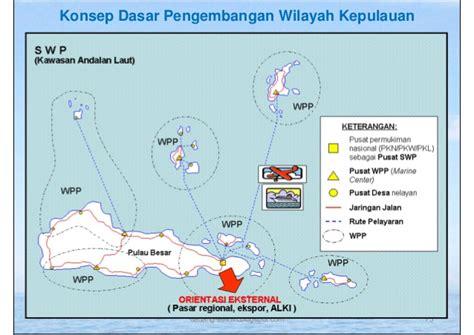 strategi dan kebijakan pembangunan wilayah kawasan timur