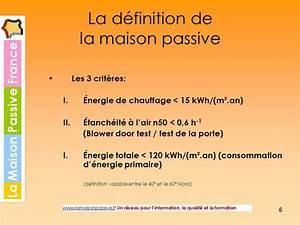 le standard maison passive ppt telecharger With energie d une maison 6 consommation denergie definition