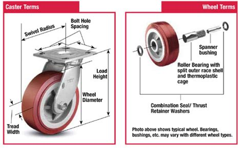 swivel casters select colson casters