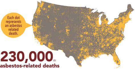 asbestos exposure infographic learn  dangers