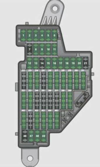Audi Fuse Box Location Fuses List
