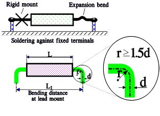 mounting guidelines pcb board design  handling