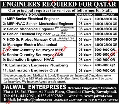 mep senior electrical engineer estimation engineers