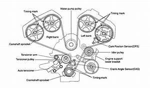 Timing Marks  How Do I Reset The Timing On A 2005 Kia