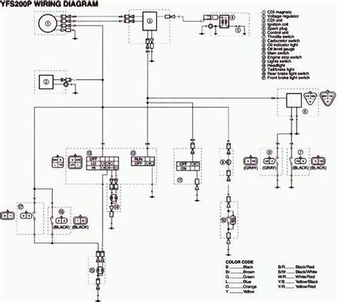 stator wiring diagram stator wiring diagram 21 wiring diagram images wiring