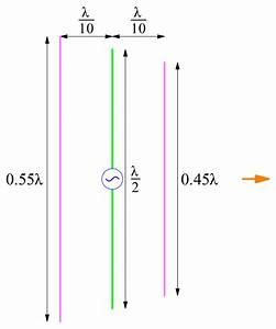 File Yagi-uda Diagram Svg