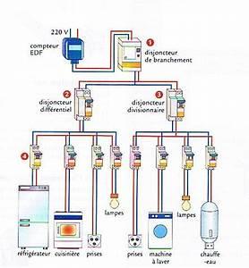 schema d une installation electrique domestique tuto With schema installation electrique maison