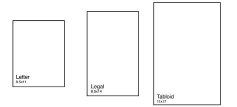 single page fold books ideafish publications