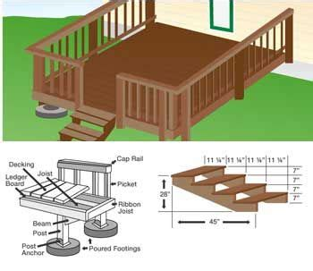 diy deck porch patio stair plans build   deck kumita makalaka makalakag