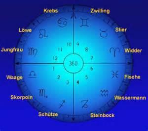 Mond Sternzeichen Berechnen : mondlicht kalender erl uterung der symbole der tierkreiszeichen im mondlichtkalender ~ Themetempest.com Abrechnung