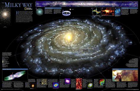 The Milky Way And Our Galactic Neighborhood