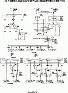 2005 Jeep Wrangler Tail Light Wiring Diagram