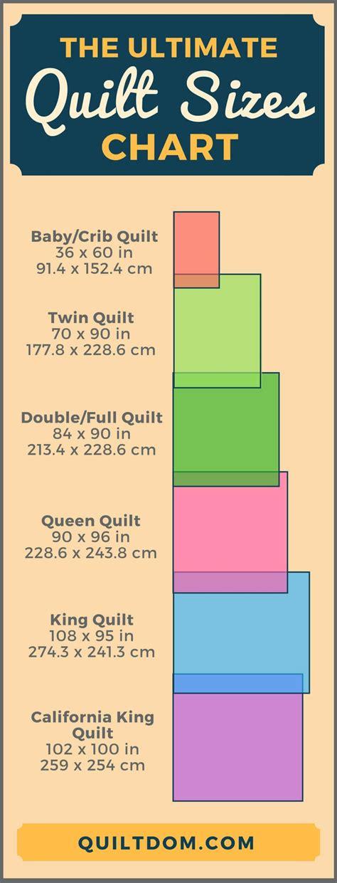 size quilt measurements quilt sizes chart