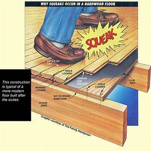 squeeek no more faqs and installation tips squeakfloorcom With how to stop a wood floor from squeaking
