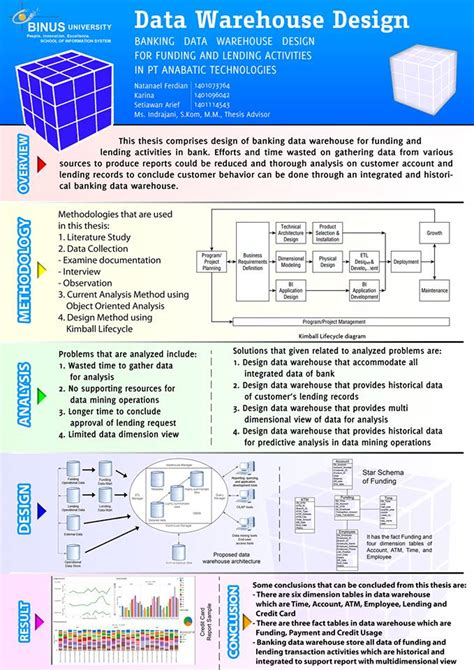 Data Warehouse Design. Windows Live Virus Protection. Medical Assistant Jobs In Boise Idaho. Orange County Wine Society Painting In Austin. Anchor Receivables Management. Expense Report Receipts Comcast Internet Usage. Hotels Near Hagerstown Premium Outlets. Toyota Dealership Hampton Va. Psychology Course Description