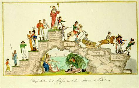 histoforum de site voor geschiedenis