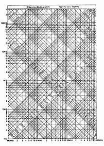 Bandpass Gehäuse Berechnen : linkliste zur elektronik und zum amateurfunk von sm5zbs ~ Themetempest.com Abrechnung