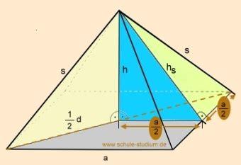 mathematische formeln klasse  volumen oberflaeche