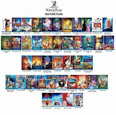 Disney Walt Animation Feature Studios Films Logos