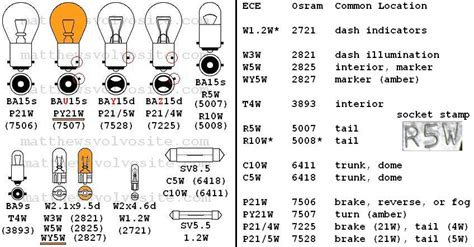 Car Light Bulb Cross Reference Chart